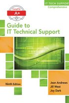 A+ GUIDE TO IT TECHNICAL SUPPORT (HARDWARE & SOFTWARE)